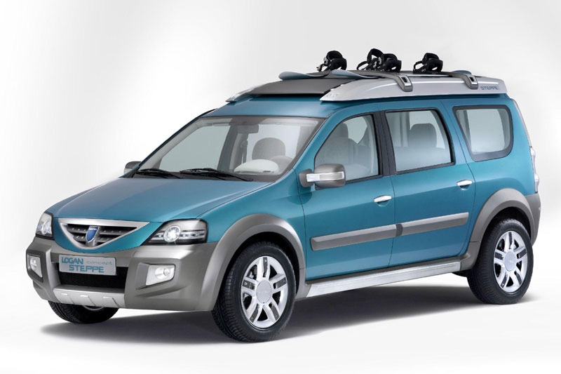 renault dacia case study In the case of renault-nissan the alliance between renault & nissan according to the study most of the companies form an alliance management team which manage across the organisation using cross-company teams, cross functional teams.